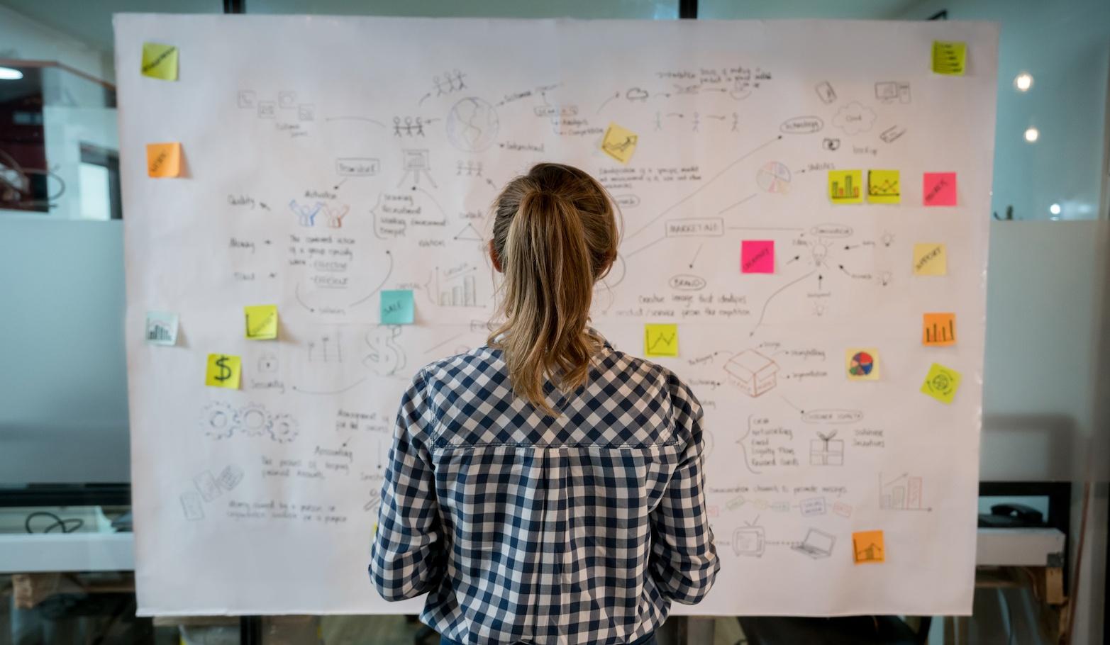 Come essere strategico nella costruzione di un prototipo IoT